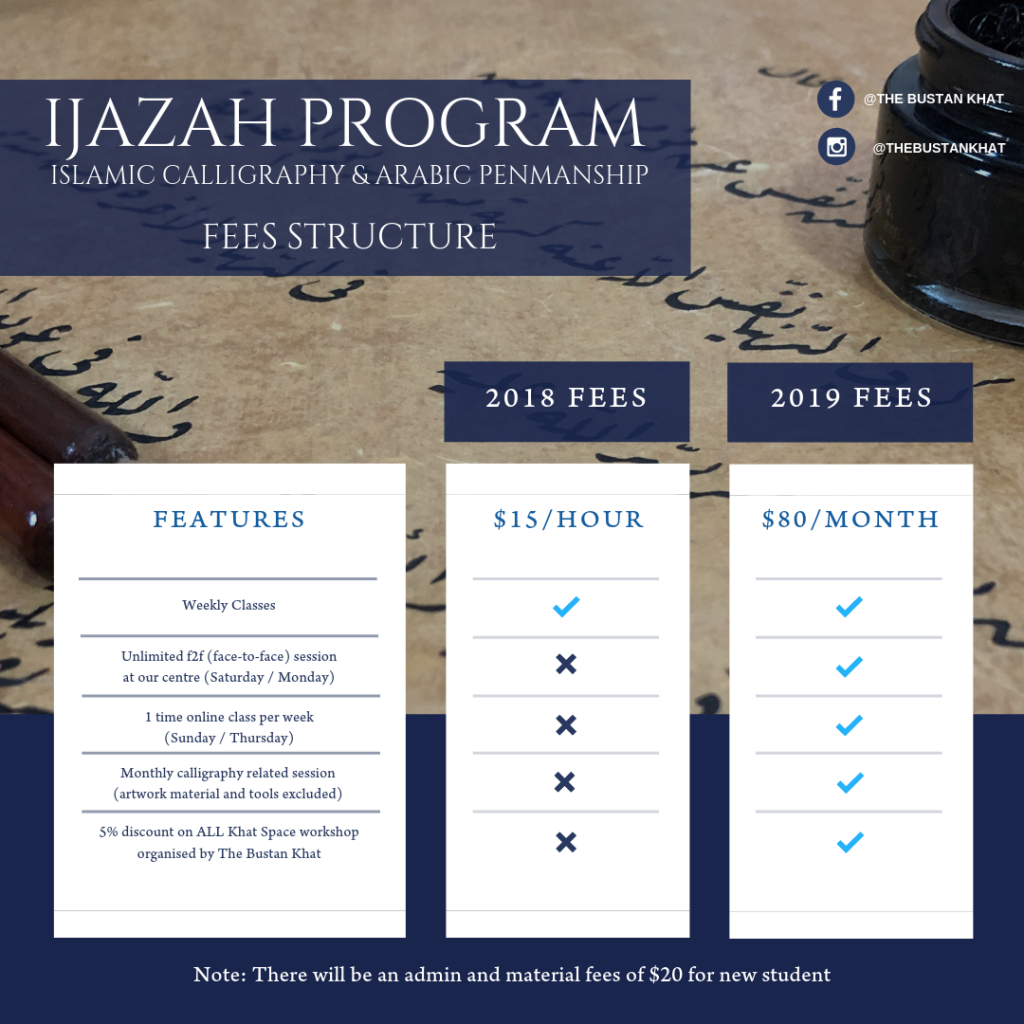 Ijazah Program Fees Structure