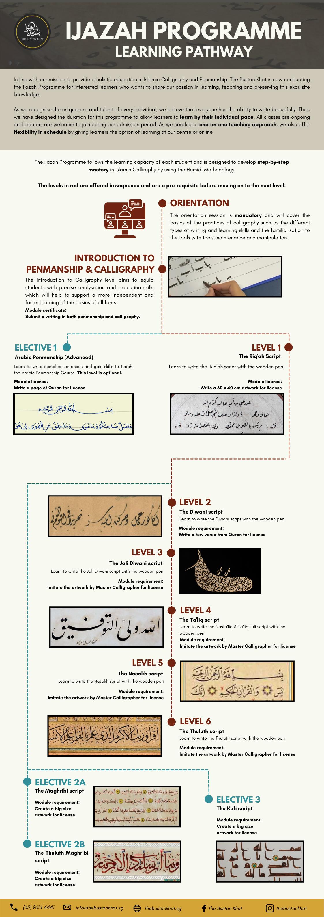Ijazah Programme Level Arabic Calligraphy & Arabic Penmanship